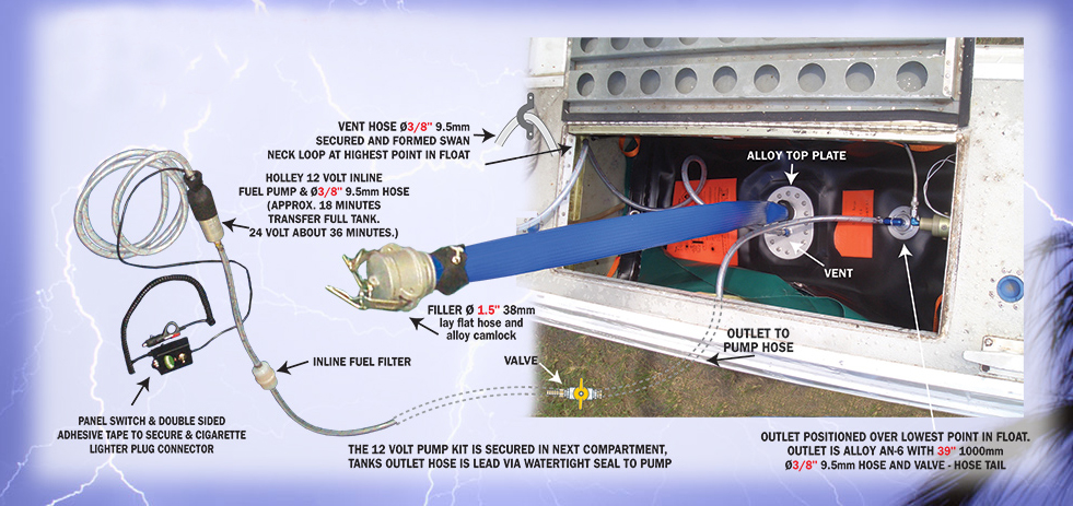 Collapsible Aircraft Auxiliary Fuel Tanks – Flexible Jerry Can