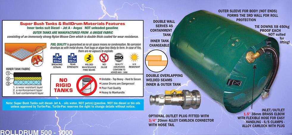 Flexible Truck Transport Fuel & Water Tanks – Emergency Bladders